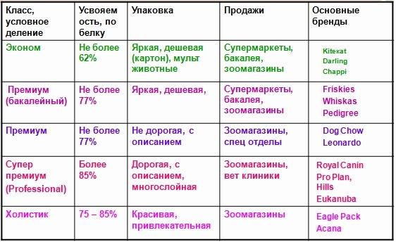Роял Канин Уринари Киев - Зоомагазин Toba. ua. Купить Royal